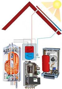 Ekologická topidla