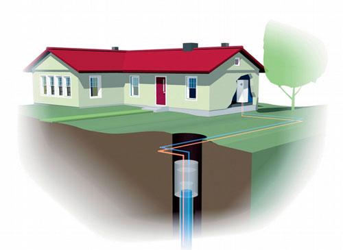 Tepelná čerpadla jsou fungujícím příkladem levného vytápění obnovitelnými zdroji energie